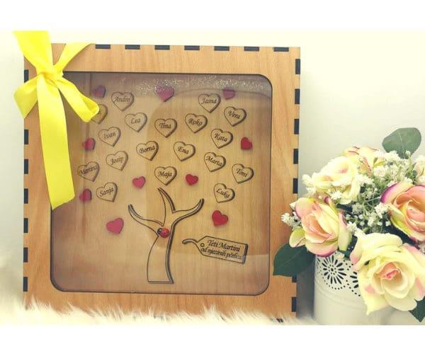 okvir stablo uspomena