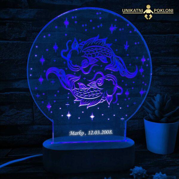 Riba horoskopski znak