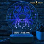 Poklon za raka horoskopski znak