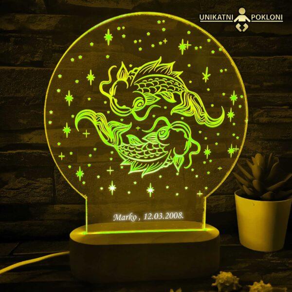 Horoskop poklon