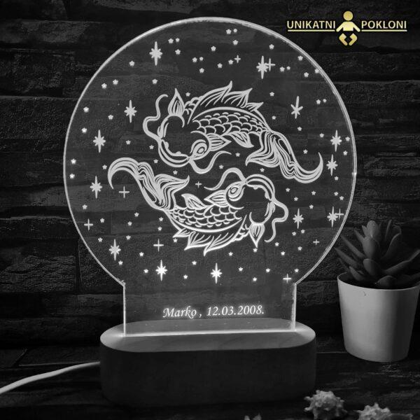 Horoskop poklon za ribe